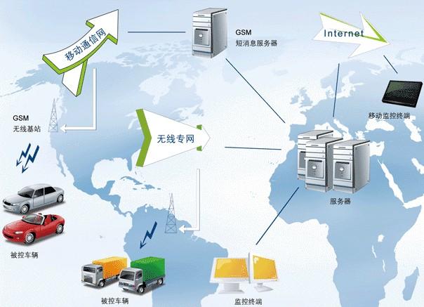 GPS定位系统帮您管理好你的车队!